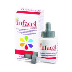 Infacol szuszpenzió